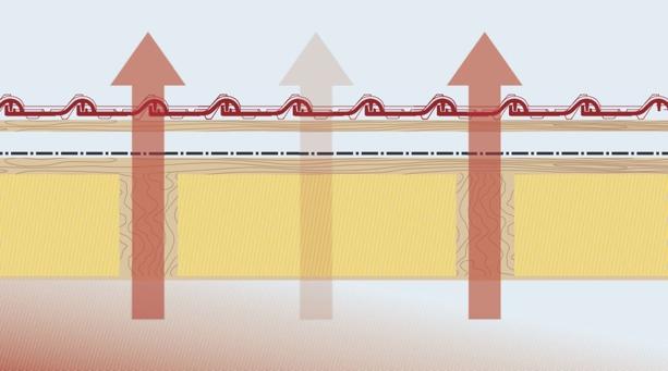 Infografik Wärmeverteilung bei Zwischensparrendämmung unter dem Dach